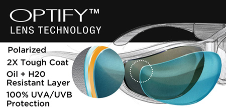 haven-optify-technology.jpg